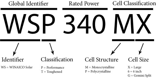 Panel-Classification-Image