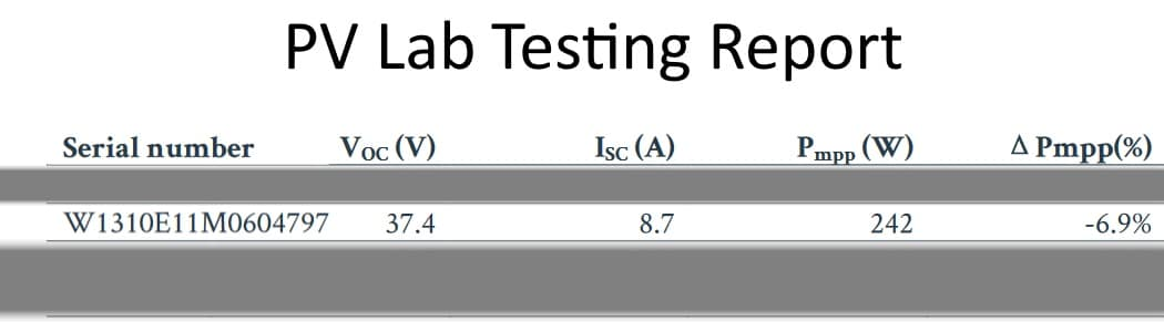 Extract from PV Lab Report