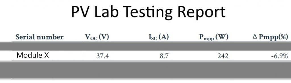 PV-Labs-de identified-1024x293