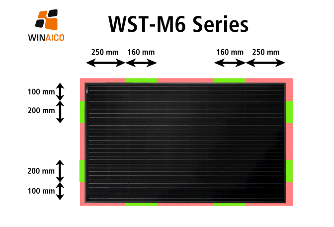 WST-M6 Clamping Zones