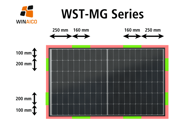 WST-MG Clamping Zones
