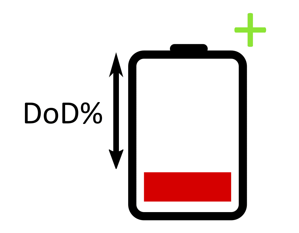 solar battery depth of discharge