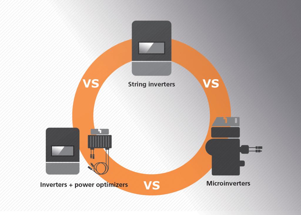 string inverter power optimizer microinverter